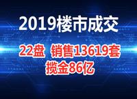 年终盘点 | 2019永川楼市成交13619套,22盘揽金86亿!