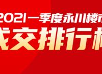 4329套!2021第一季度永川热门楼盘销售数据出炉!第一名居然是它.....